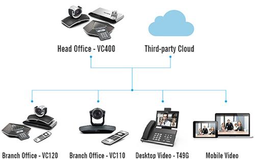 2-VCS 单页-视频会议版-V1.0